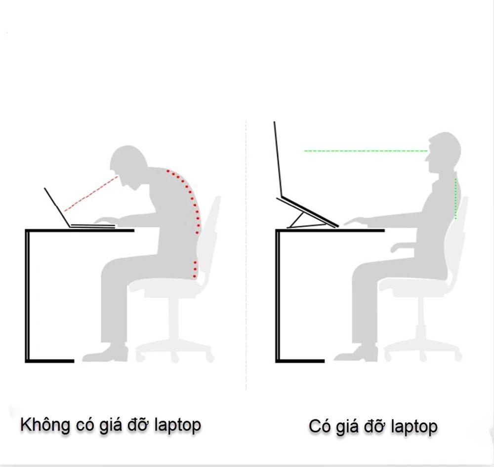 giá đỡ laptop mọi tư thế