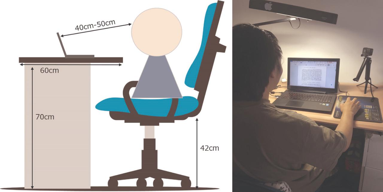 khoảng cách từ mắt đến laptop