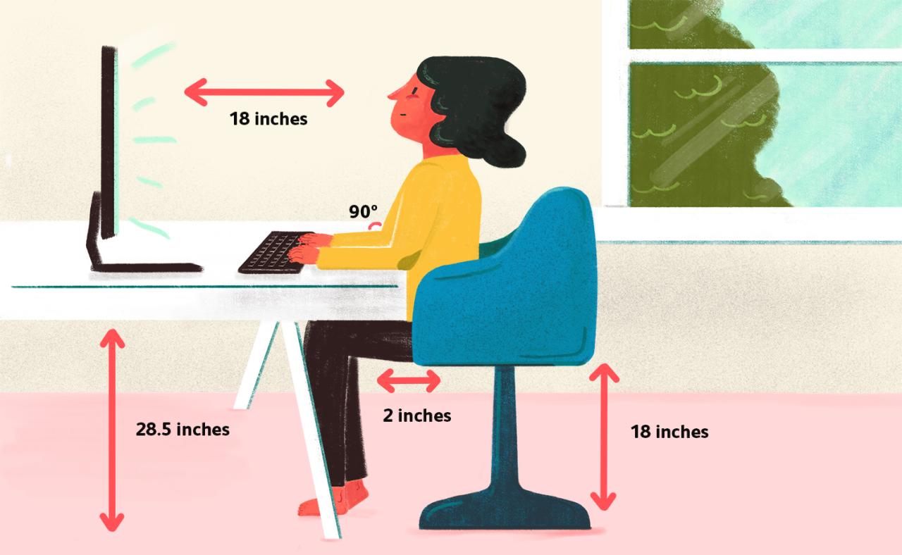 khoảng cách từ mắt tới màn hình máy tính